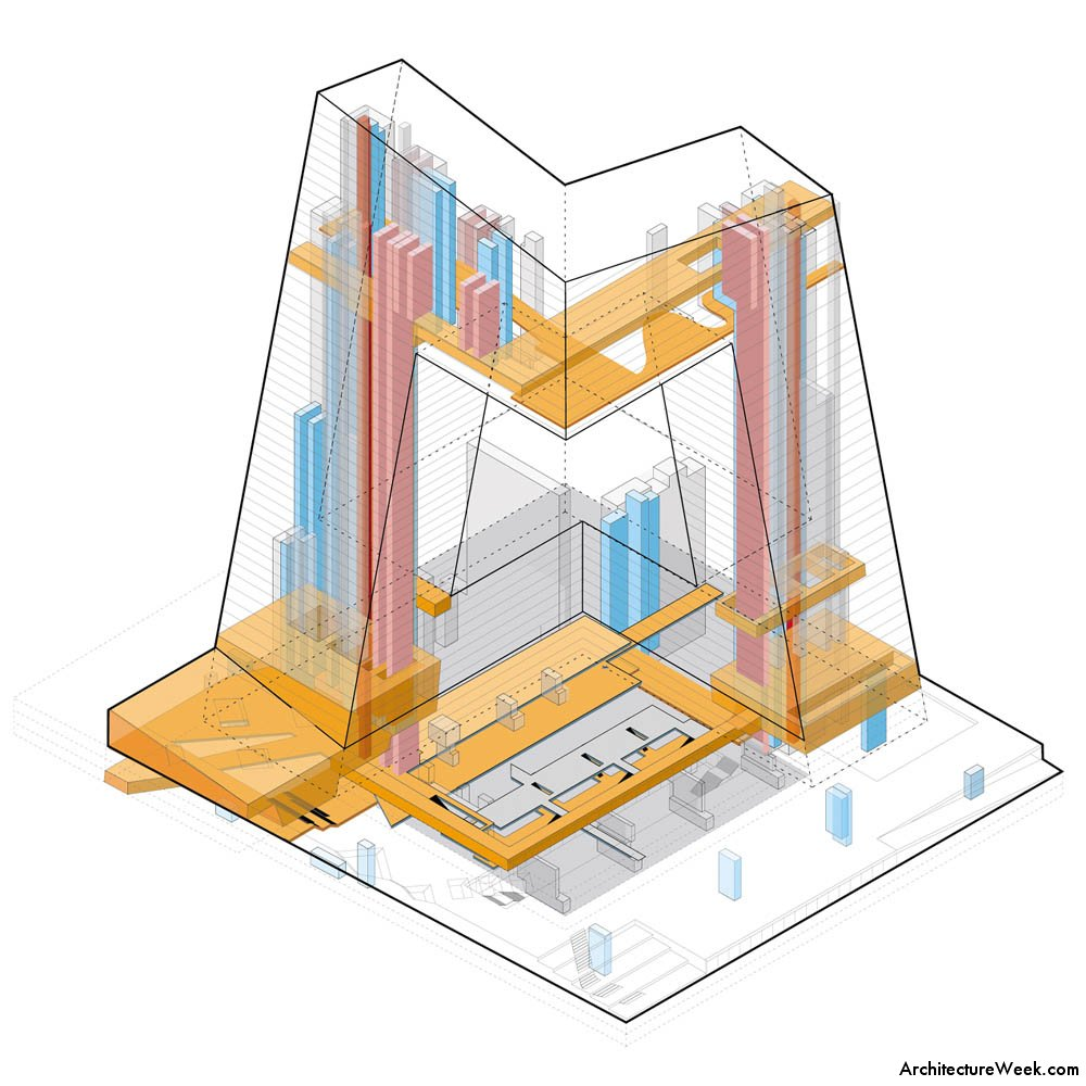 how to make a transparent diagram. Rem Koolhaas, CCTV building ...