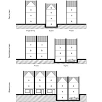 ArchitectureWeek - Design - Nice and Narrow - 2011.0126 on narrow guest house plans, narrow apartment plans, narrow ranch plans, narrow modular home plans, narrow garage plans, narrow duplex plans, narrow garden plans, narrow condo plans, narrow cabin plans, narrow villa plans, narrow single family house plans, narrow basement plans, narrow boat plans, narrow courtyard plans, narrow bungalow plans, narrow town house plans, narrow lot plans,